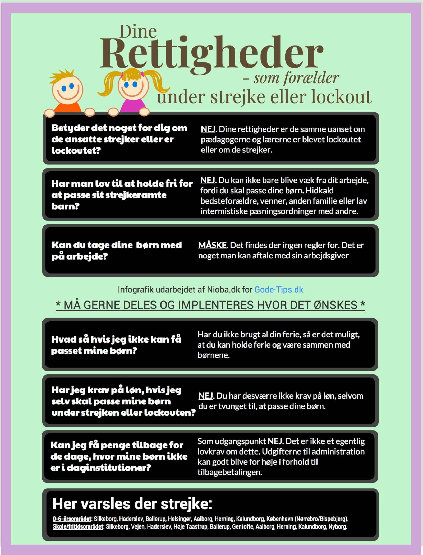 Dine rettigheder under strejke og lockout - infografik